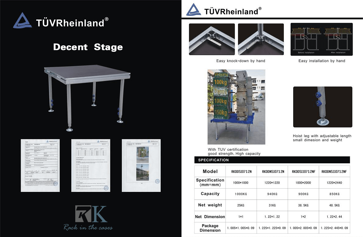 RK TUV Test Report to decent Stage
